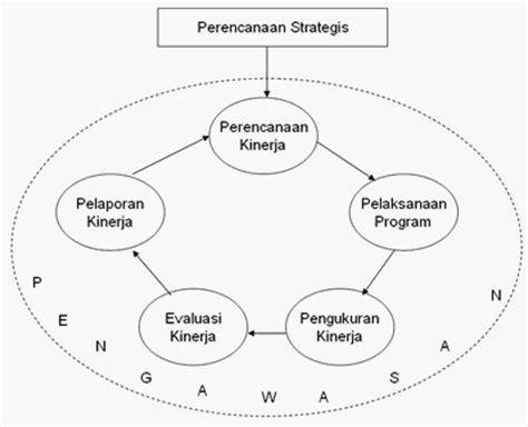 Buku Administrasi Publik Teori Dan Aplikasi Governance akuntabilitas publik dan peran akuntansi keuangan daerah