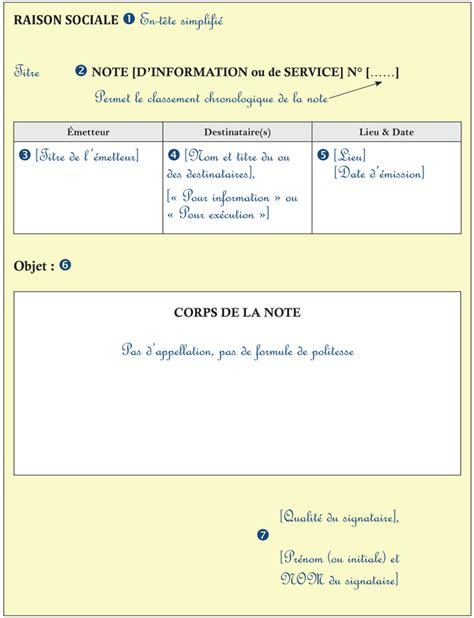 Exemple De Lettre Note D Information Quelques Liens Utiles
