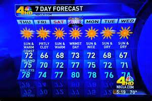Forecast In My Image La Weather Forecast
