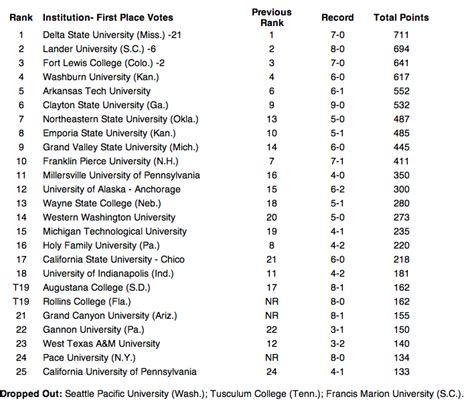 kansas state university rankings tuition acceptance rate etc bentley university acceptance rate ibizanewhaven