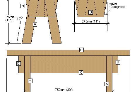 Easy Step Stool Plans by Easy Step Stool Plans Garden Stool Plan For The Home