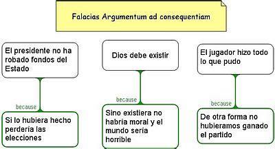 buenas preguntas para verdad o consecuencia argumento ad consequentiam wikipedia la enciclopedia libre