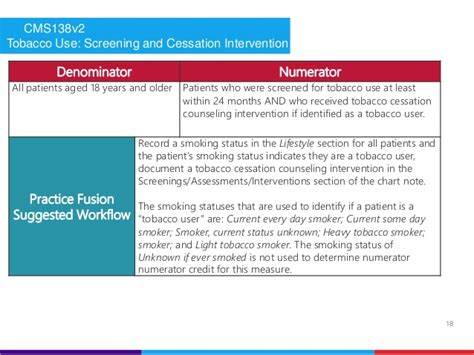 Using Practice Fusion For Pqrs Ehr Reporting In 2014 Cessation Counseling Template