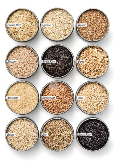 whole grains vs refined grains the grains thinglink