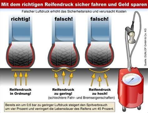 Luftdruck Auto by Der Richtige Reifendruck