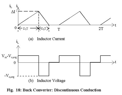inductor current is continuous inductor current rating images