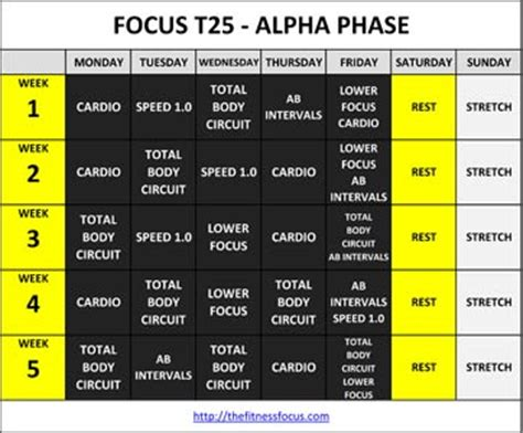 Calendario T 25 Beta Get The Focus T25 Workout Calendar Schedules