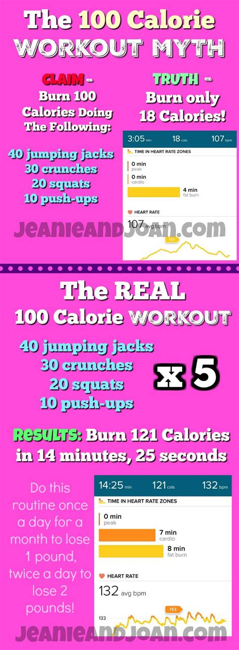 Weight Loss Tips Burn All The Calories You Eat by 17 Best Images About Weight Loss Tips On
