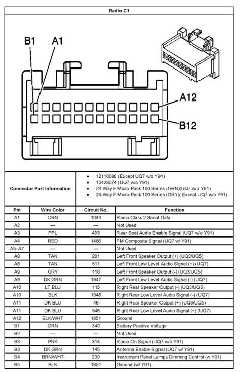 2005 gmc 2500hd bose stereo wiring wiring diagrams