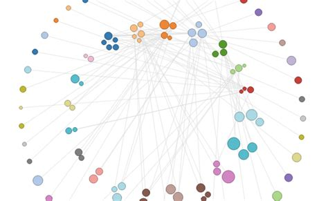 d3 force layout update nodes javascript d3 js force layout auto zoom scale after