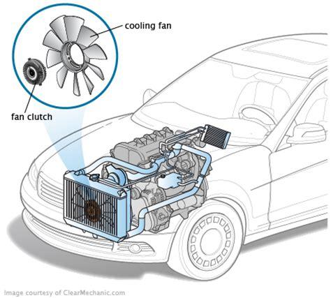 fan clutch replacement cost cooling fan clutch