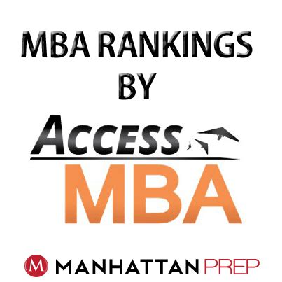 Nyc Mba Programs Ranked by Mba Rankings Archives Gmat