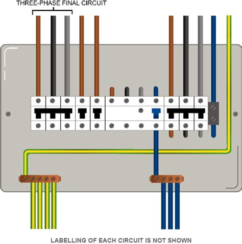 to new wiring colours new cable colour code for electrical installations