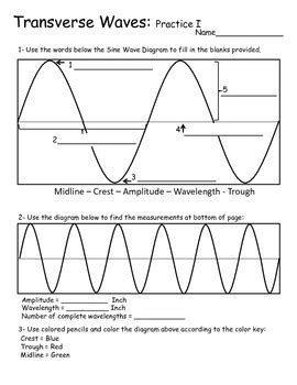 labelled diagram of a transverse wave wave practice transverse wave label and draw by geo