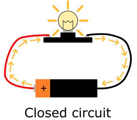 closed circuit electricity pencil resistors