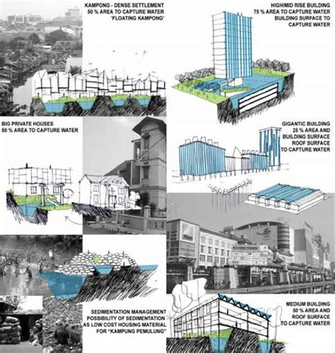 urban design competition winners winners of the gotong royong city competition