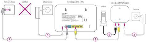 Bilder   Telekom Speedport ISDN Adapter   (Bild 2)