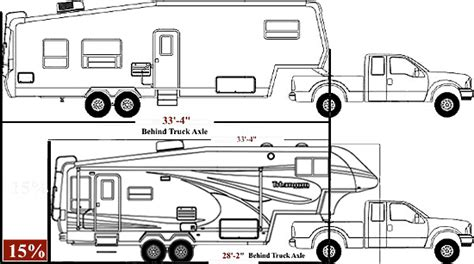 Rv Bunkhouse Floor Plans rv net open roads forum fifth wheels glendale titanium