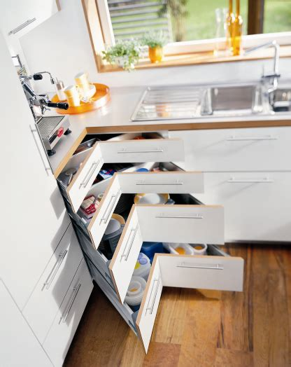 Kitchen Cupboard Solutions - kitchen corner cabinet solutions yahoo search results