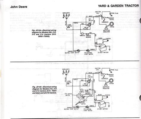 deere 2305 wiring diagram deere 2305 wiring diagram agnitum me