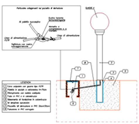impianto elettrico in giardino indicazioni per progetto impianto elettrico