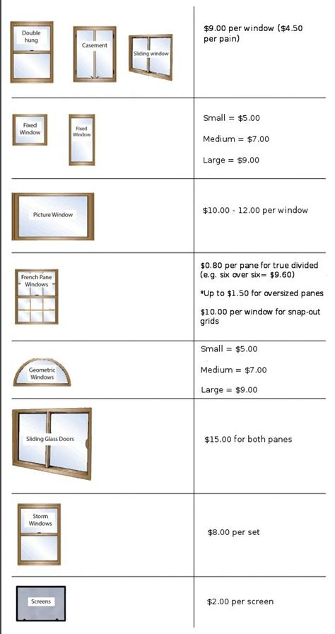 drapery cleaning costs window cleaning price list window cleaning price sheet