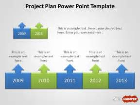 project management powerpoint presentation template free project plan powerpoint template