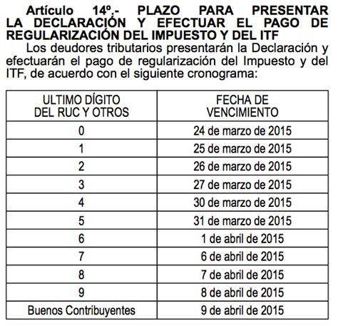 vencimiento de la daot 2015 cronograma de vencimiento de la declaracion jurada anual