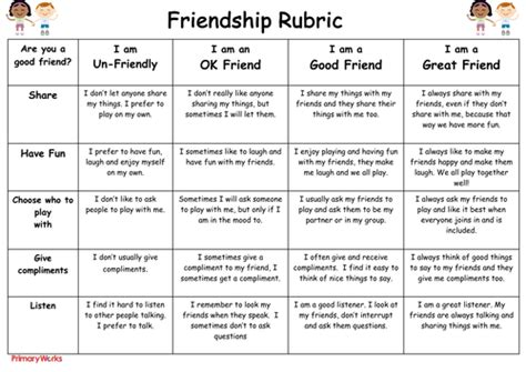 themes for ks2 assembly assembly about friendship for ks1 ks2 primary by