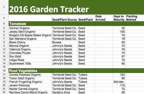 Garden Spreadsheet by Garden Tracker Spreadsheet The Wine Box Gardener