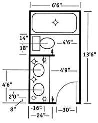 Bathroom Fixture Dimensions How To Design A Bathroom Doityourself