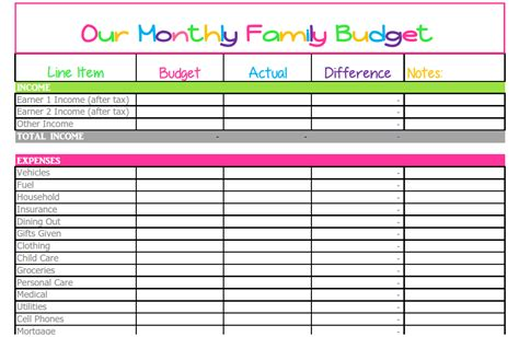 monthly family budget template free monthly budget template design in excel
