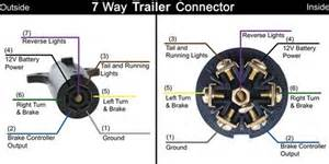 trailer wire color code tekonsha prodigy brake controller shows sh and ol codes