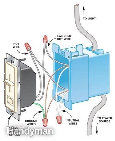 install dimmer switches  family handyman
