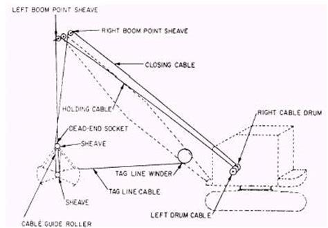 crane panel wiring diagram crane wiring diagram