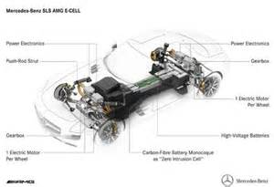 Electric Car Engine How It Works Tandtperiod7 Tesla Nissan Leaf