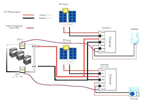 solar power system design maybehip