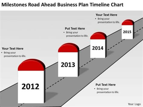 what s ahead for business in 2015 milestones road ahead business plan timeline chart