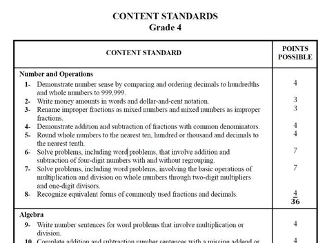 make a test template creating a standardized assessment test practice makes