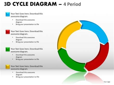 cycle diagram powerpoint cycle templates images