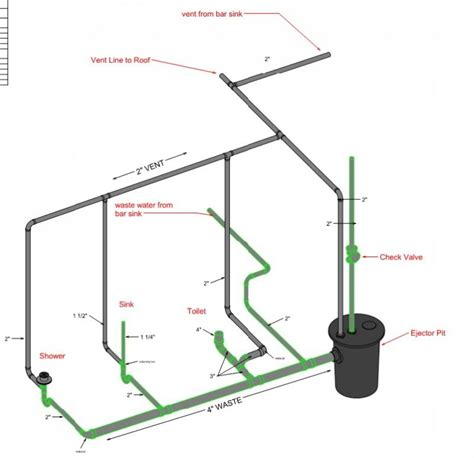 basement bathroom plumbing layout help with basement bathroom plumbing design terry love