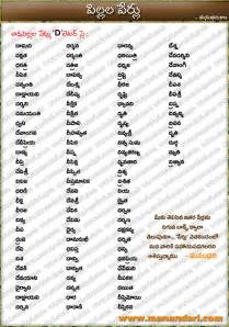 baby names starting with d letter manandari