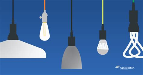 kinds of lighting fixtures types of lighting fixtures