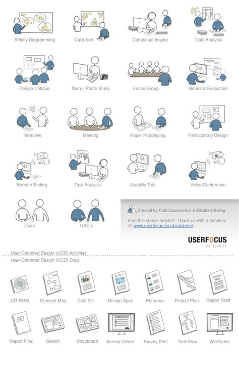 design thinking ux 182 best images about user experience frameworks