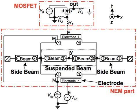resonant gate transistor definition resonant gate transistor wiki 28 images floating gate transistor file igbt equivalent