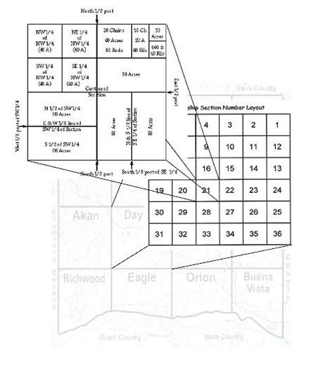 how many acres in a mile section endeavor land group llc section township range