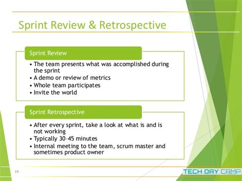 sprint retrospective meeting template agile marketing finally data driven marketing that works