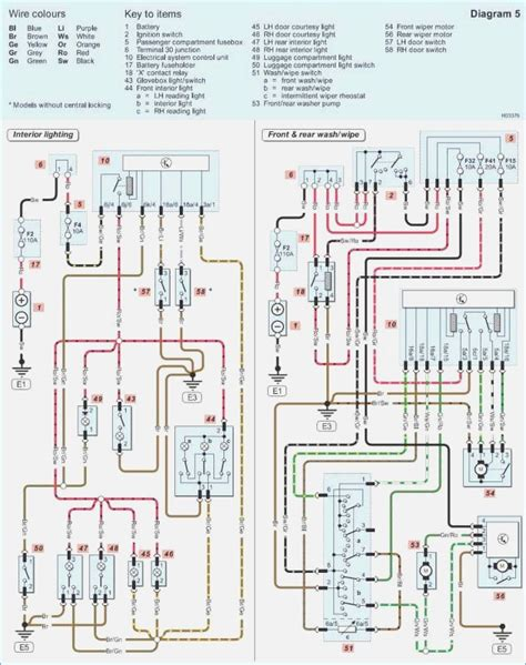 fuse box on a skoda octavia trusted wiring diagram eos explained diagrams services power windo skoda fabia electric window wiring diagram fasett info