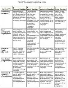 5 Paragraph Essay Rubric 5th Grade by Rubric For Paragraph Writing Grade 5 Images