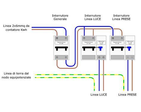 impianto elettrico appartamento a norma schema impianto elettrico appartamento dwg idee creative
